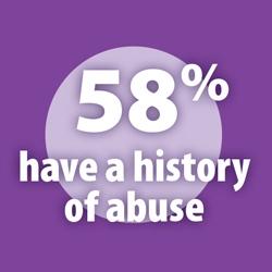 Abuse Statistics