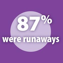 Runaway Statistics